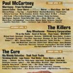 Cartel del Coachella 2009