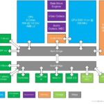 Publican las especificaciones de la proxima consola Xbox