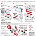 Agujero en Telmex expuso miles de correos de Prodigy