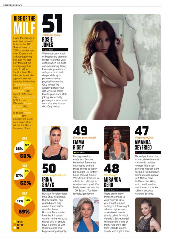 FHM UK â-- 100 Sexiest Women in the World 2014_000021