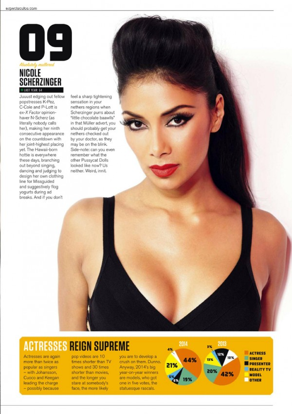 FHM UK â-- 100 Sexiest Women in the World 2014_000039