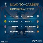 Asi quedaron los Cuartos de Final de la Champions League 2017