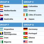 Sorteo mundial FIFA Brasil 2014