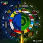 Asi quedaron los Cuartos de Final de Brasil 2014